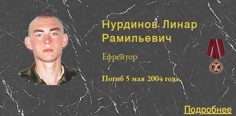 Нурдинов Л.Р.