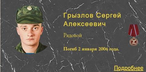 Грызлов С.А.