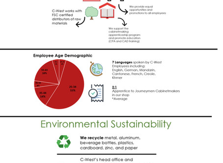 C-West Sustainability Initiatives