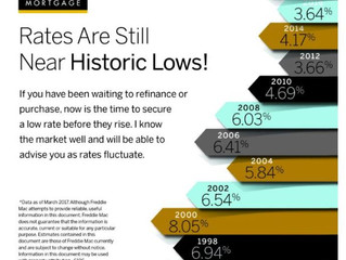 Waiting To Buy? Why This May Be a Bad Idea