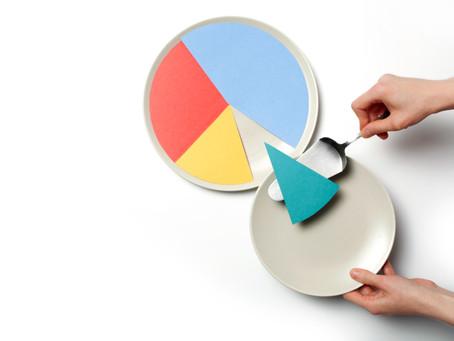 Productizing Your Implementation – Part 2 – Budget Management