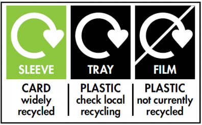 on pack recycling labels