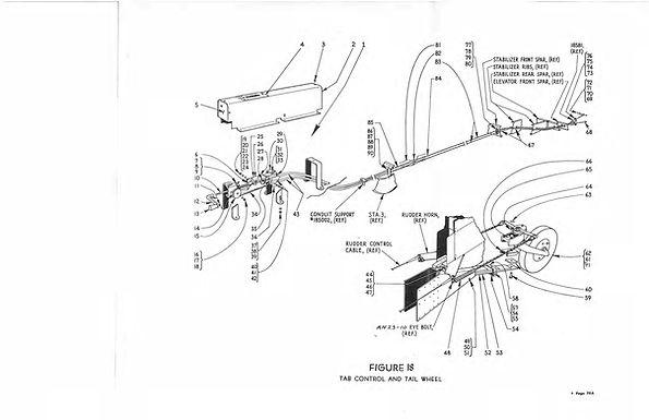 Tab Control & Tail Wheel Figure No 18