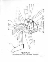 Baffle System Continental A-65 Engine