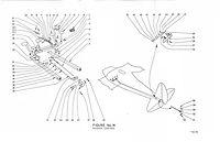 Rudder Control Figure No 14