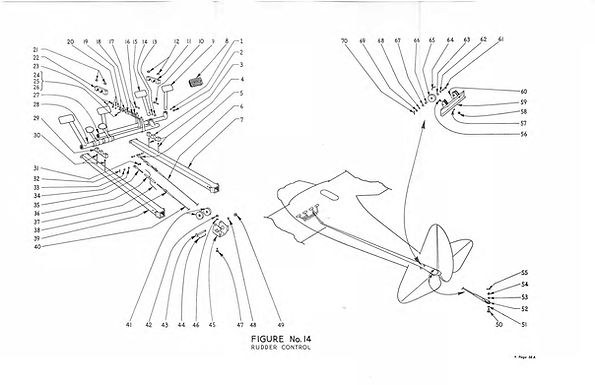 Rudder Control Figure No 14