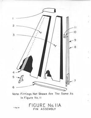 Fin Square Tip Figure No 11A