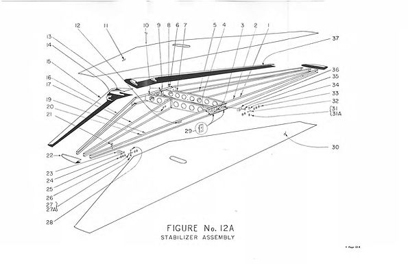 Stabilizer Figure No 12A
