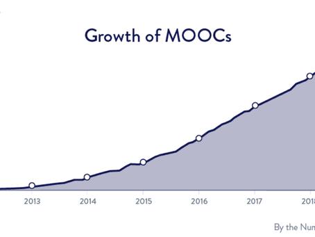 חוגגים שבע שנים לתנועת ה-MOOCs: חלק ג' ואחרון