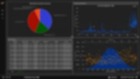 Visualization Screen