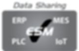 ESM Data Sharing