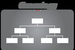 ESM Genealogy