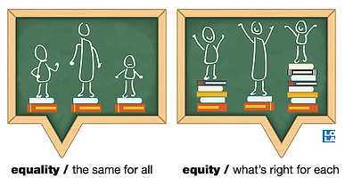 Equality v.s. Equity.png