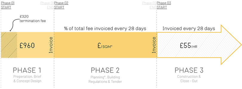 WPC EasyMade_Invoice Bar (2019)_02.png