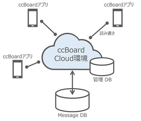 lc-board-005.png