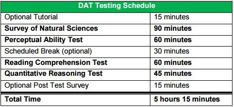 DAT-table.jpg