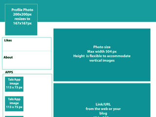 New Image Guidelines For Branding Your Business Facebook Page