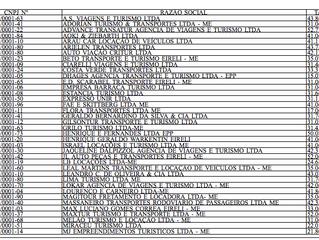 TAFs autorizadas (18-01-17)