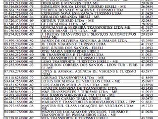 TAFs autorizadas (27-01-17)