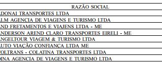TAFs autorizadas (20/07/17)