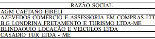 TAFs autorizadas (17/05/17 e 18/05/17)