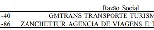 TARs Autorizadas (04/08/17)