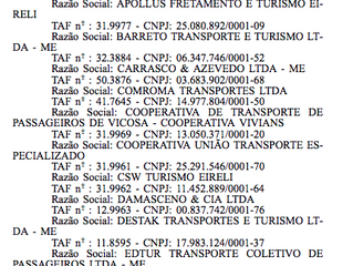 TAFs Autorizadas (24-11)