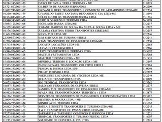 TAFs autorizadas (12/06/17)