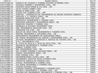 TAFs autorizadas (15-12)