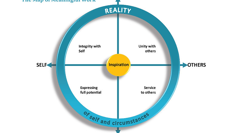 The Map of Meaning | Creating Meaning for Life in 2021