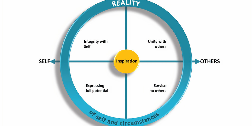 The Map of Meaning | Creating Meaning for Life 2020