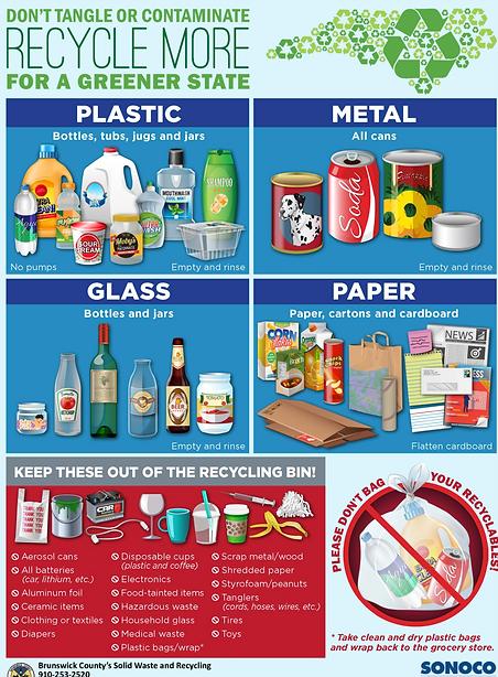 Brunswick County Recyclabes - 2019_edite