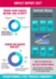 IMPACT REPORT2.jpg