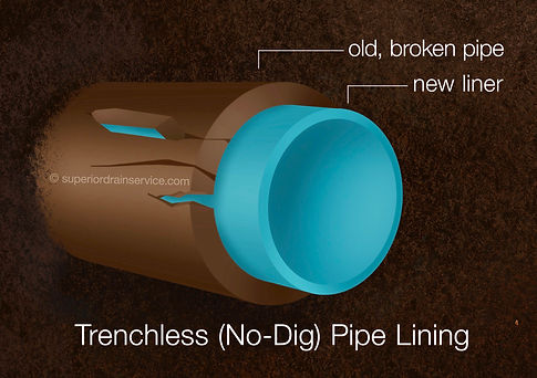 pipe lining in ct.jpg