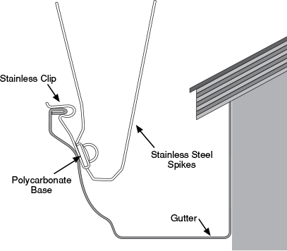 Gutter-Point-diagram2.png