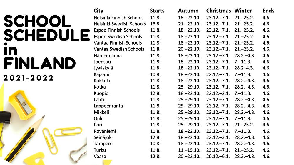 School Schedules in Finland