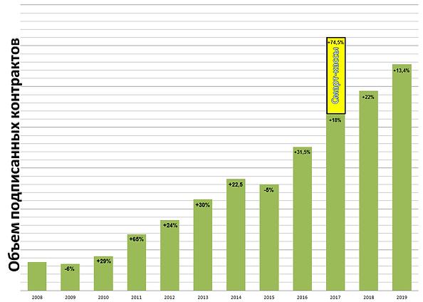 График роста2020.bmp
