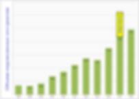 График роста (2).png