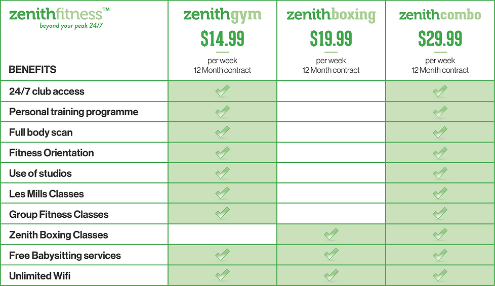 Zenith Fitness Palmerston North Membersh