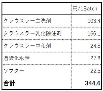 洗剤金額表.jpg