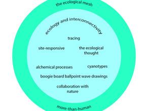 RD week 7 diagram