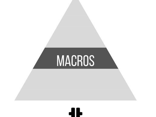 These are your macros