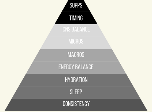 The base of our pyramid is consistency.