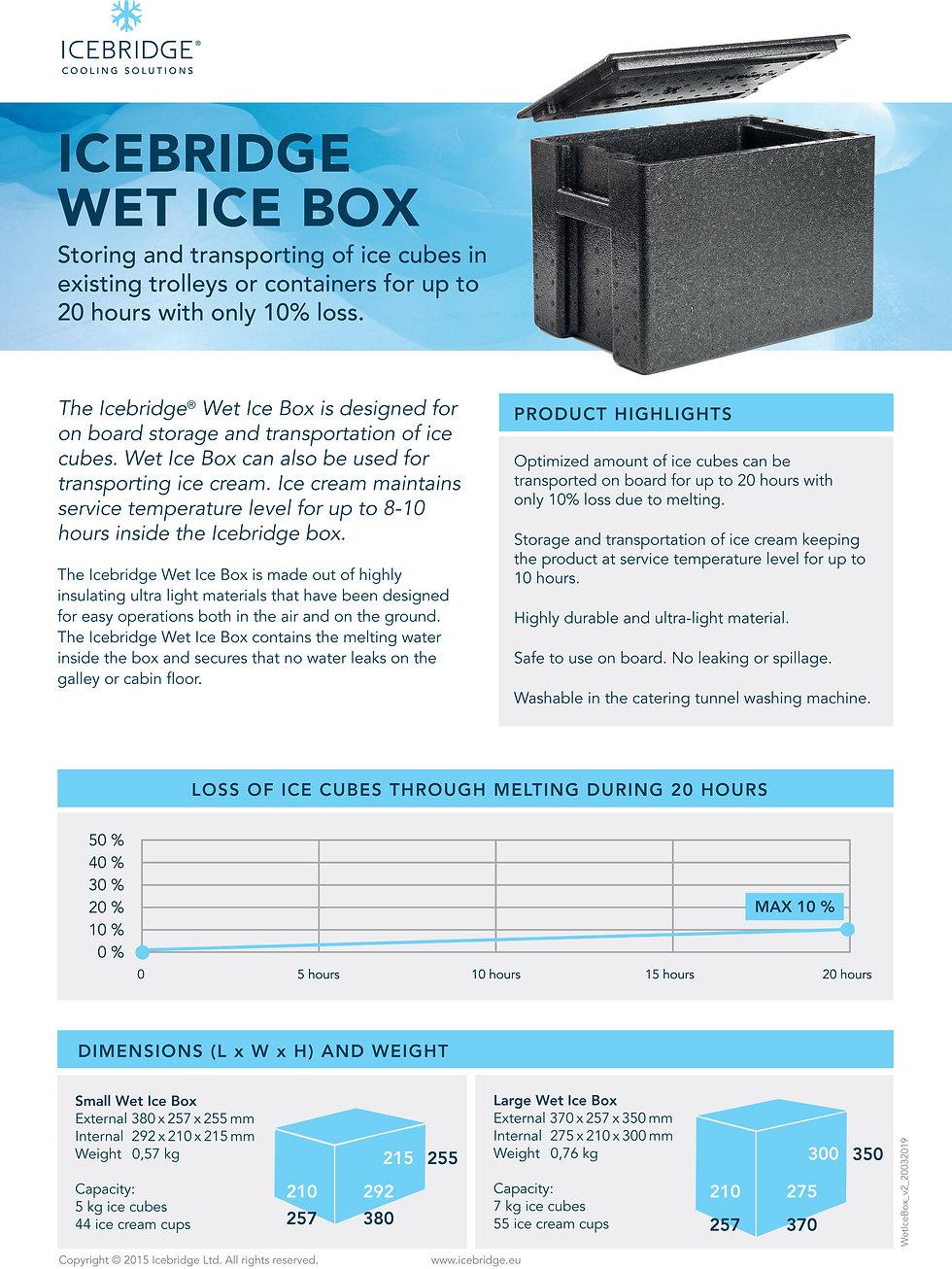 NEW_Icebridge_Wet_Ice_Box.jpg