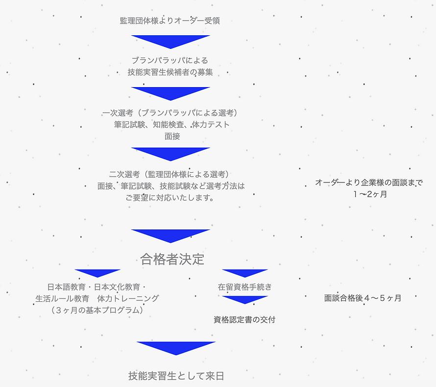 スクリーンショット 2019-08-01 21.58.57.png