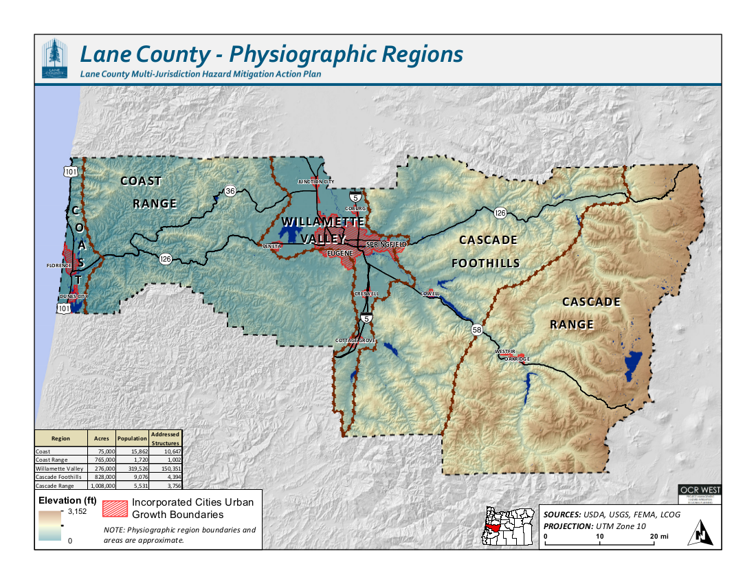 Lane County, OR Physiographic Region