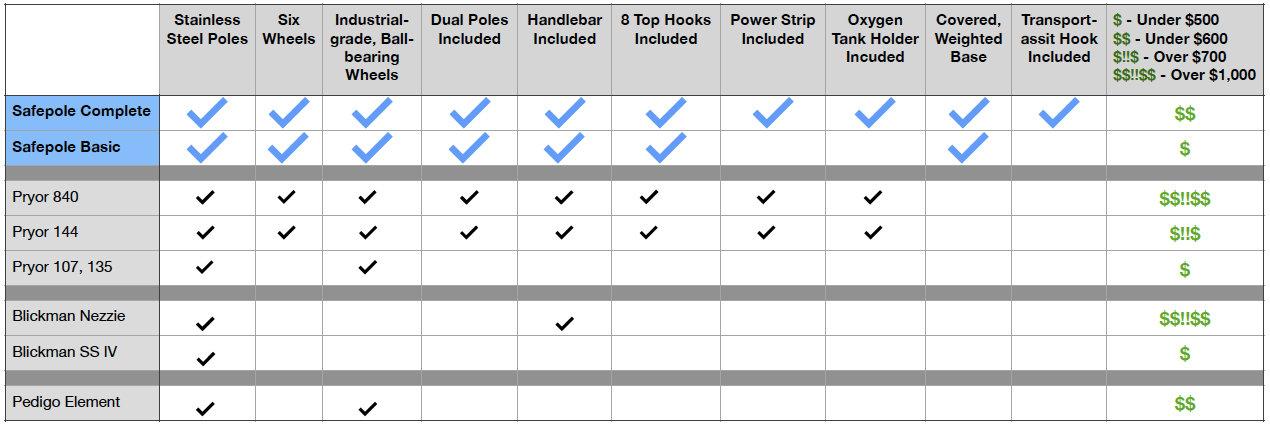 comparison chart 3.jpeg
