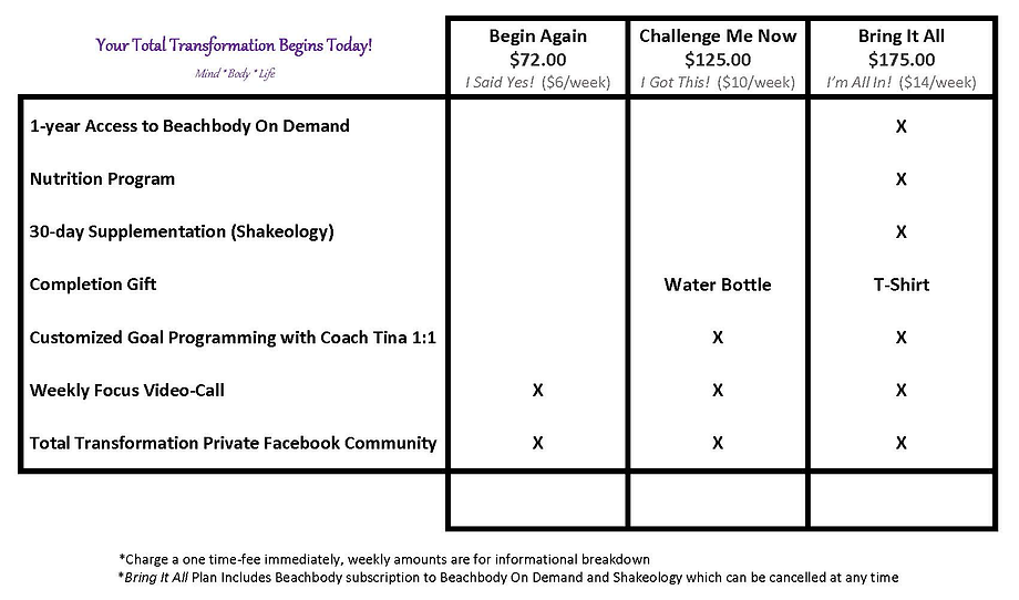 transformation packages chart.png