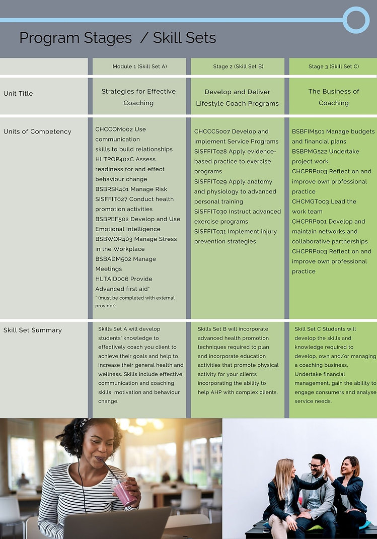 Copy of Lifestyle Coach Training AUS) website (3).jpg