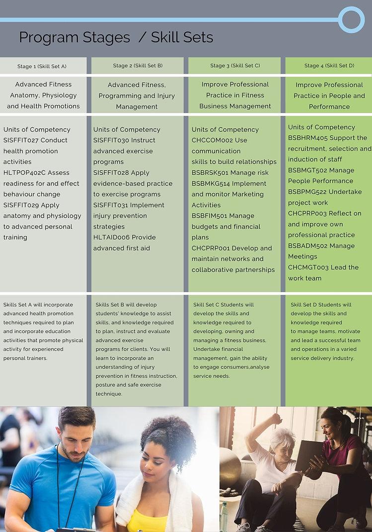 Diploma Training Program (AUS) (4).jpg